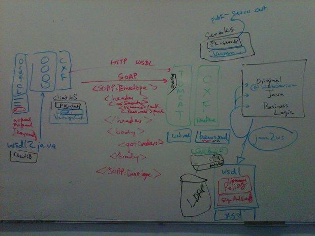 Whiteboard workings