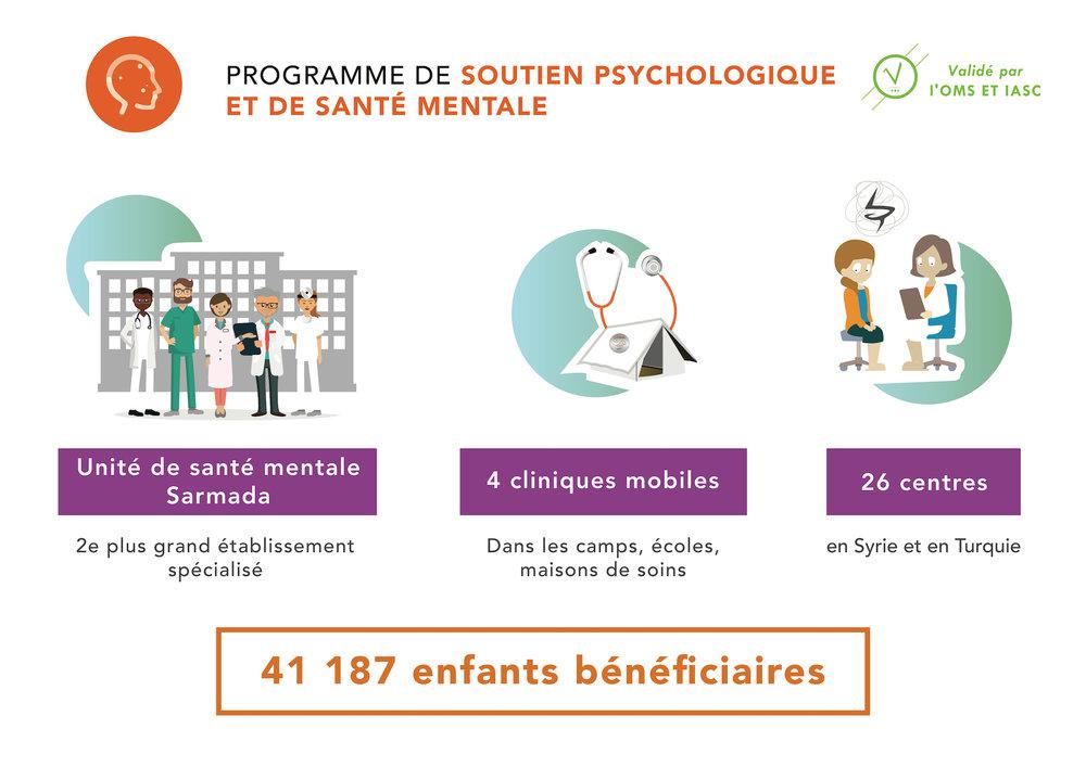 Programme de soutien psy et santé mentale.jpg