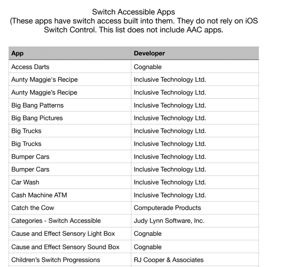 Photo of a list of apps that are switch accessible