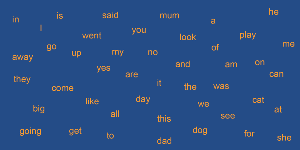 high_frequency_words_early_years.png