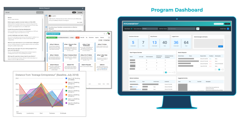 PW-Program-Dashboard.png