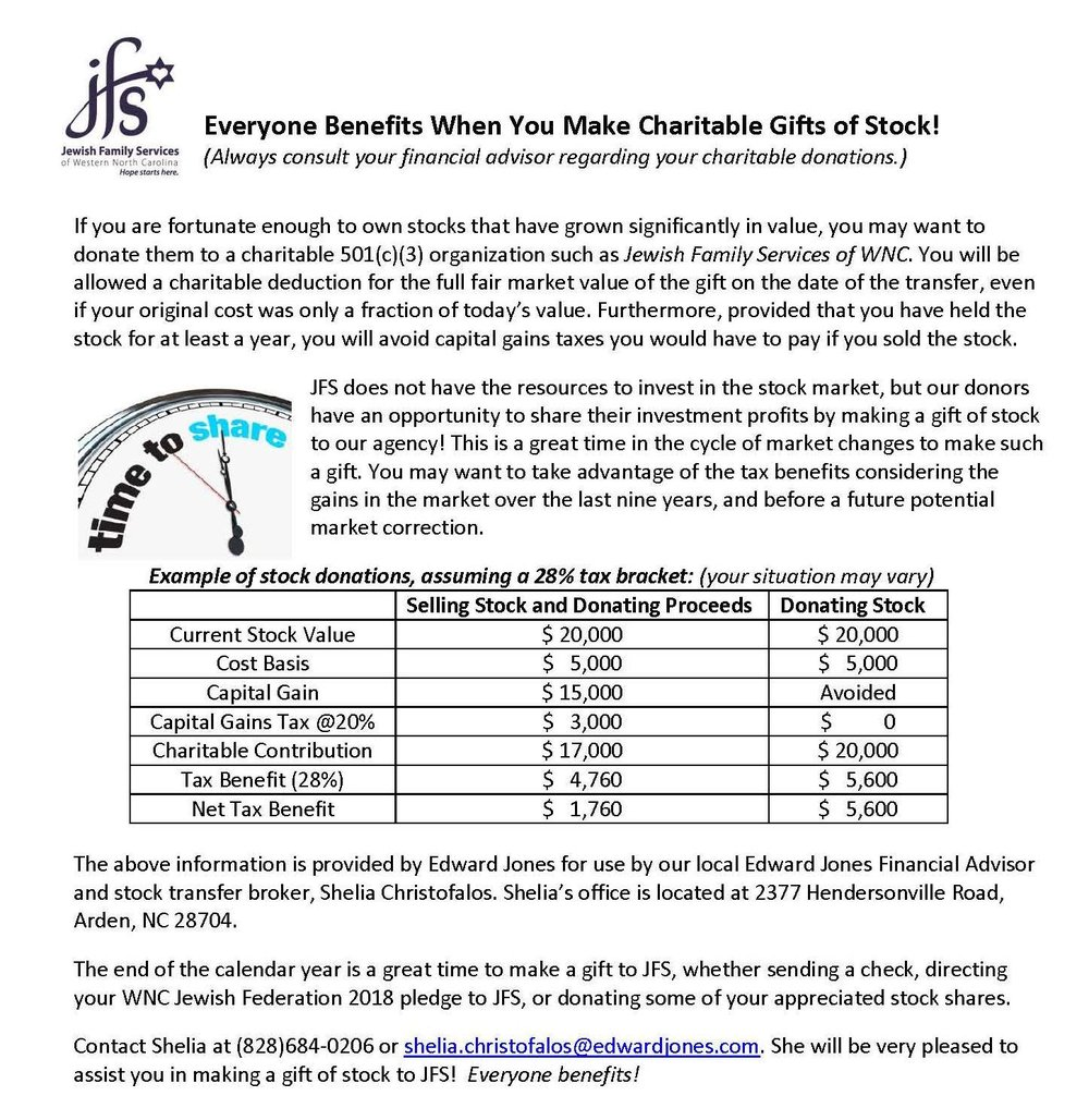 Benefits of donating shares of stock to JFS.jpg