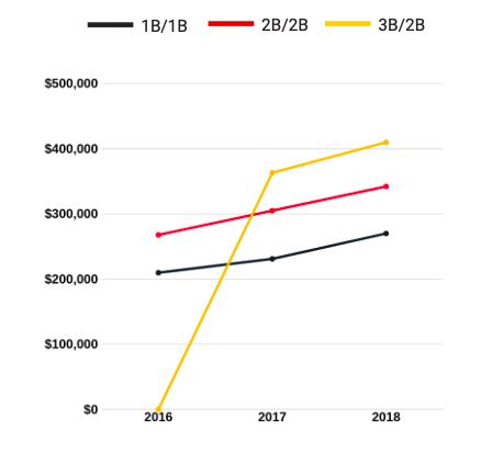 Graph (2018).png