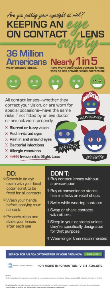 aoa_contacts_infographic