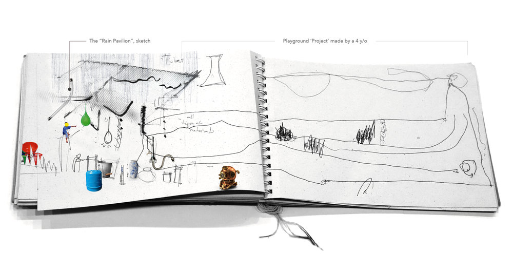 Water Pavilion on the left. Drawing of a 4 y.o. about the kindergarten of his dreams