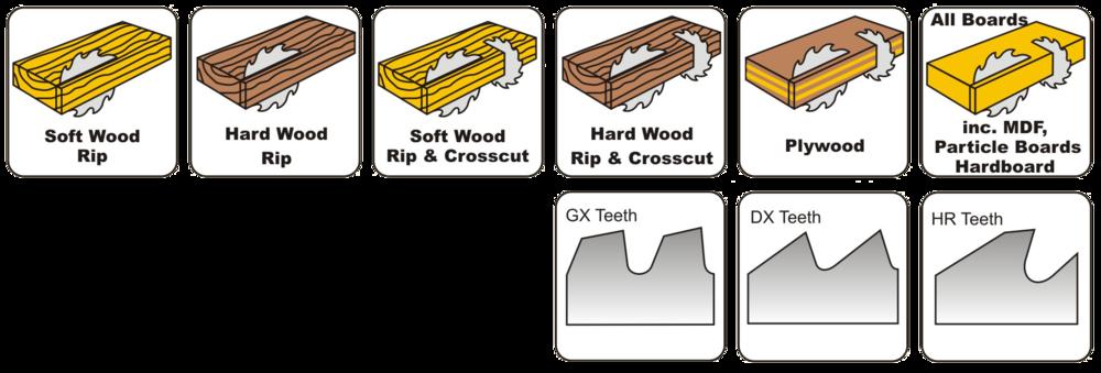 Sawmill circular saw blades (plate saws)
