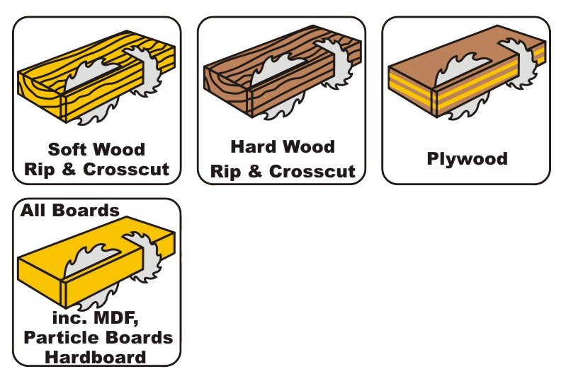 PRO TRADE - Standard Wood Cutting