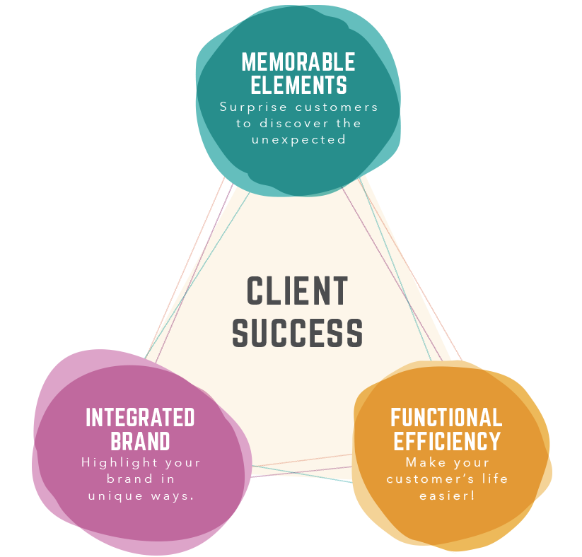 Client Success_Diagram.png