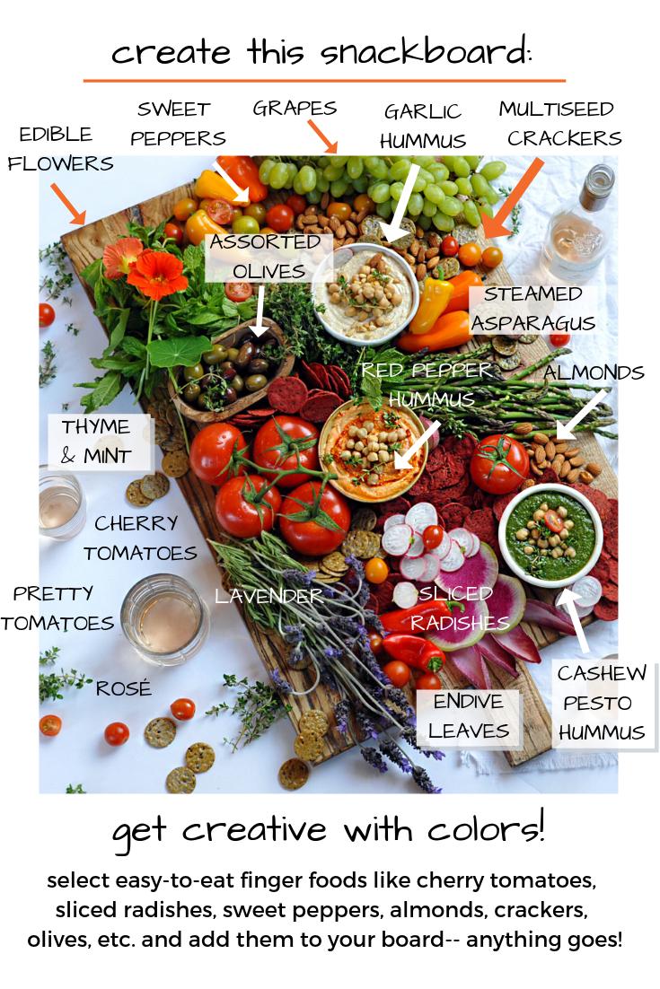 create-vegan-snackboard.png