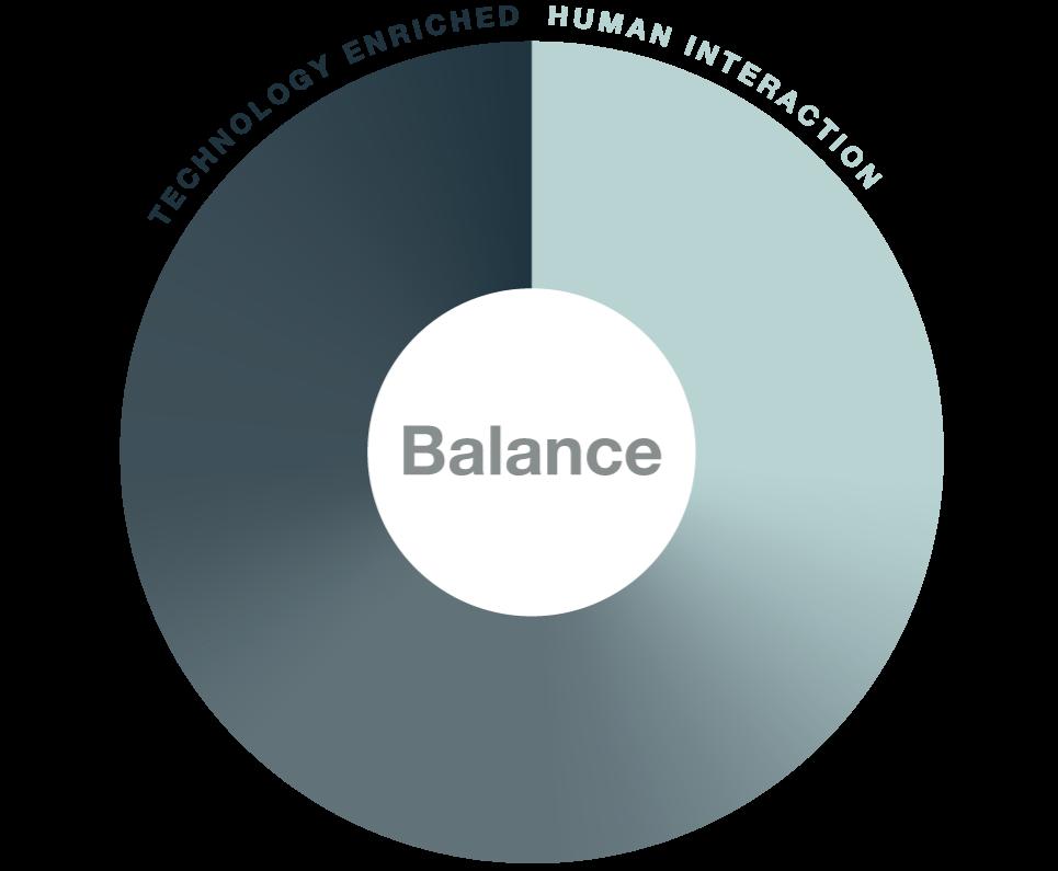 balance-model.png