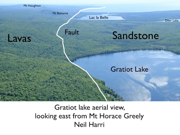 Geologist Bill Rose's Geoheritage website page about Gratiot Lake:  http://www.geo.mtu.edu/KeweenawGeoheritage/The_Fault/Gratiot_Lake.html