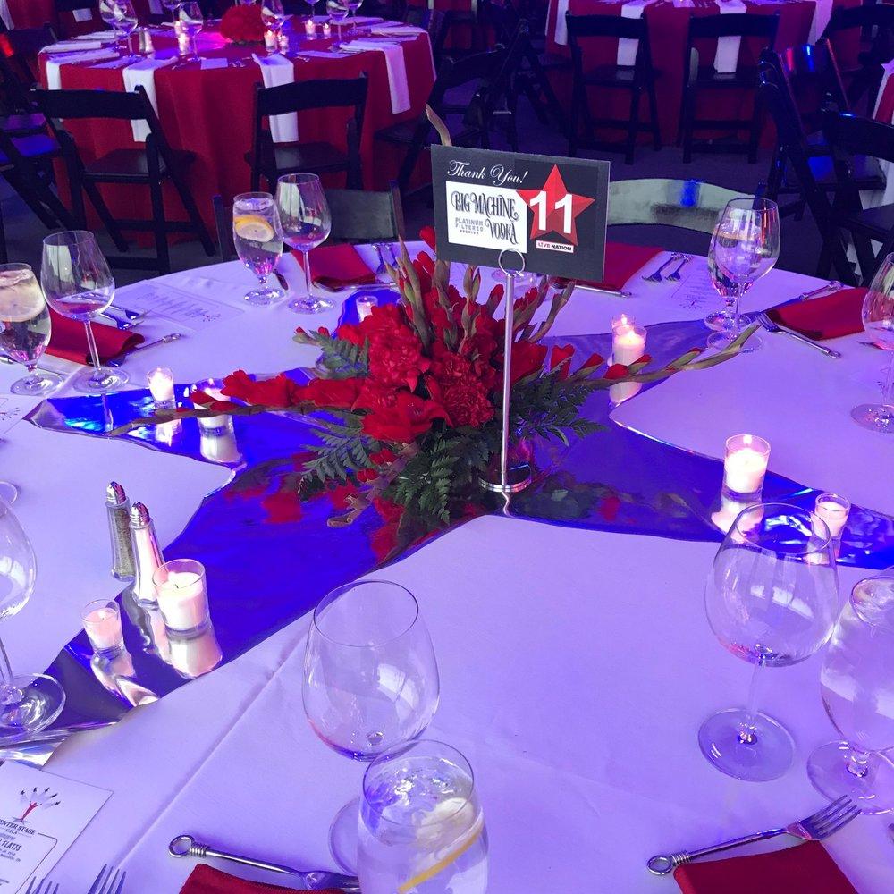Center Stage Gala Honoring Rascal Flatts -