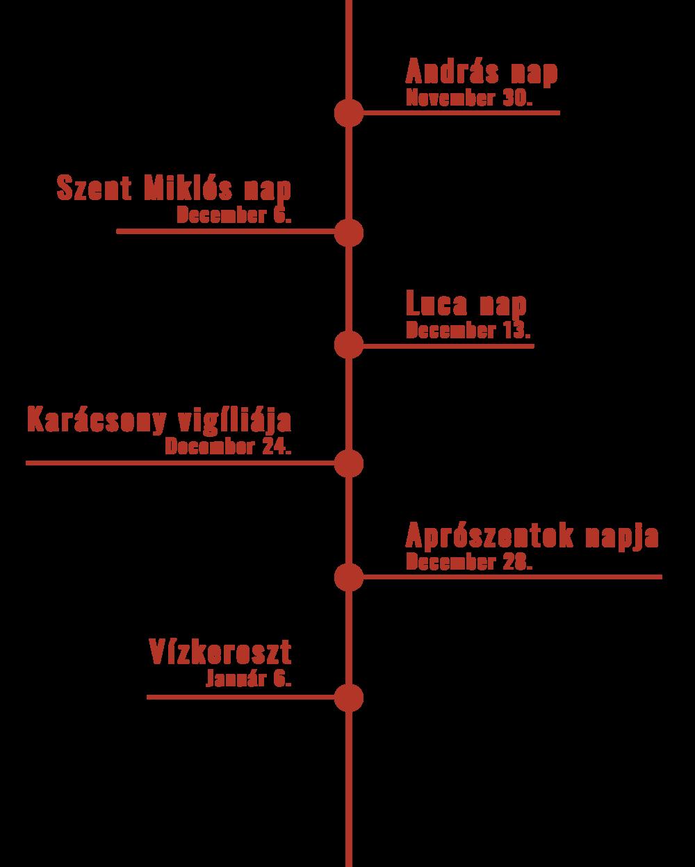 Timeline_New.png