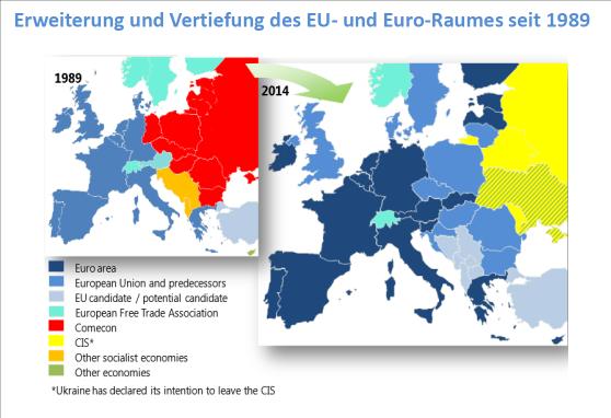 Abb. 1: Erweiterung und Vertiefung des EU- und Euro-Raumes seit 1989