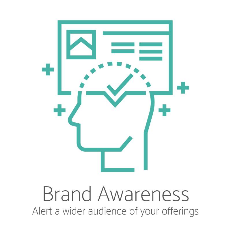 Brand Awarenesss.png