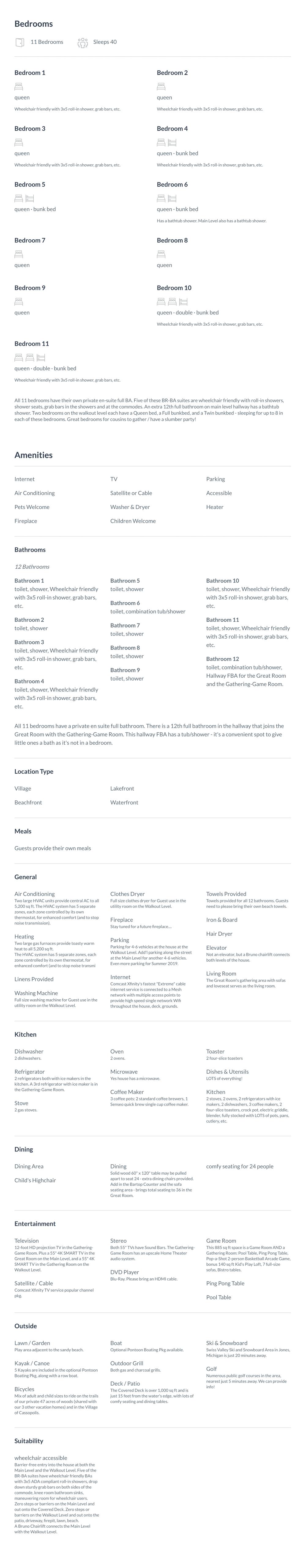 Blue Spruce Lodge - All Details.png