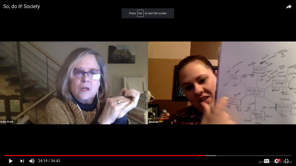 """Amanda Lathrop shows host, Kelly Pratt, an example of her Mind Map for her business goals during """"Talk2Think,"""" a weekly online, live show for members of the So, Do It! Society."""