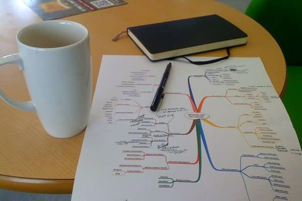 A sample Mind Map, courtesy of Creative Commons.