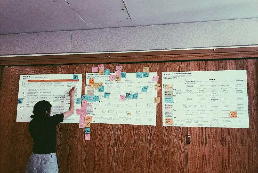 Civic Design Fellow - Service Design FellowshipCivic Design Lab, City of Oakland