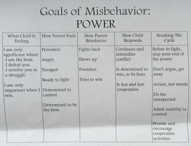 Goals of Misbehavior: Power @ohbotherblog