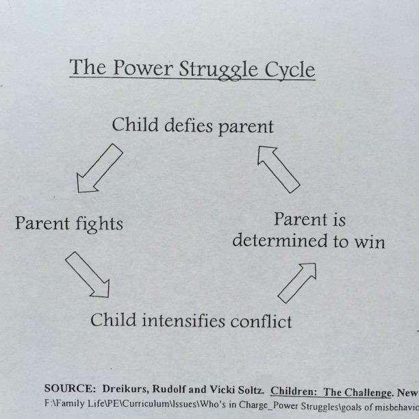 The Toddler Power Struggle Cycle @ohbotherblog