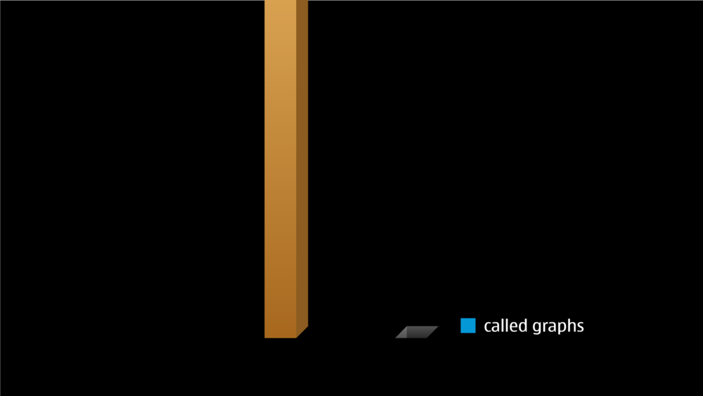 GRAPH - LanguageCalledGraphs_2.png