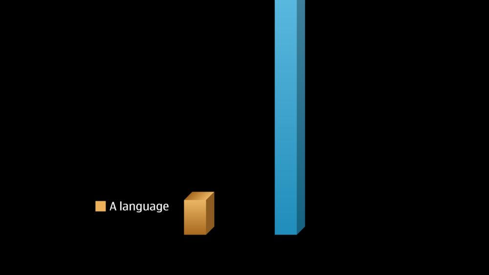 GRAPH - LanguageCalledGraphs_1.png