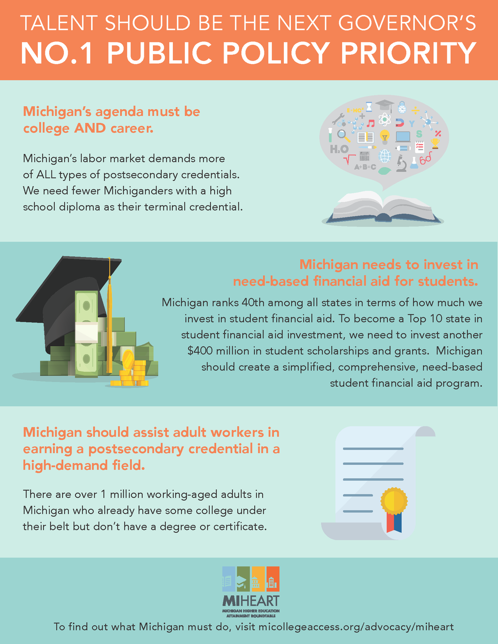 2018-2019 Higher Ed Policy Priorities Infographic.png
