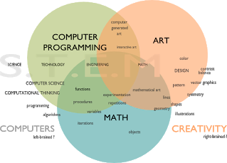 computers4creativitymap.png