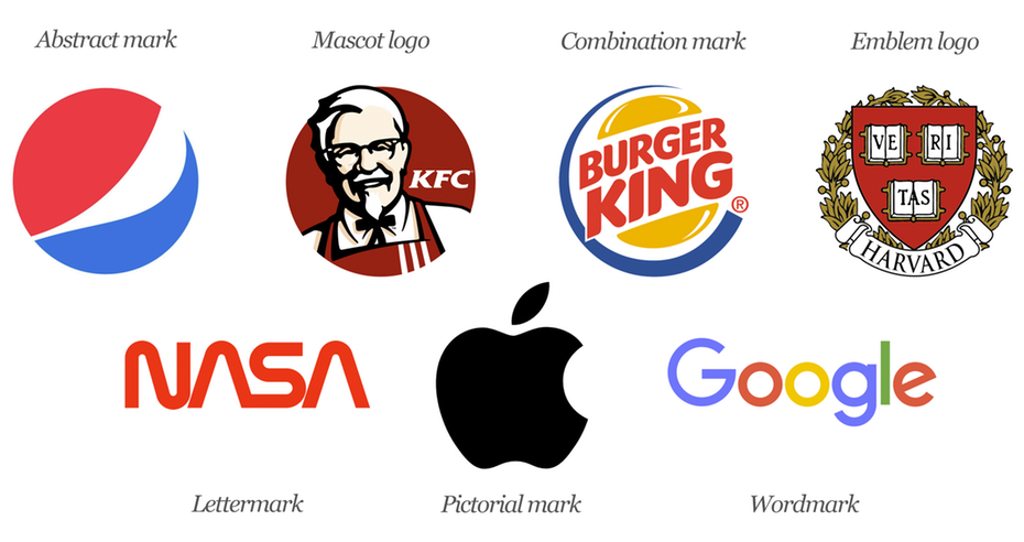7-types-of-logos.png