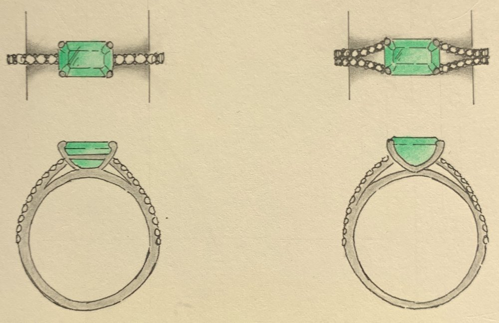 A delicate narrow band or a stronger double band for emerald.