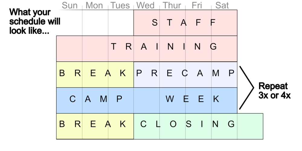 Summer-Staff-Schedule.png