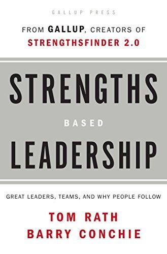 Strengthsbased-Leadership.jpg