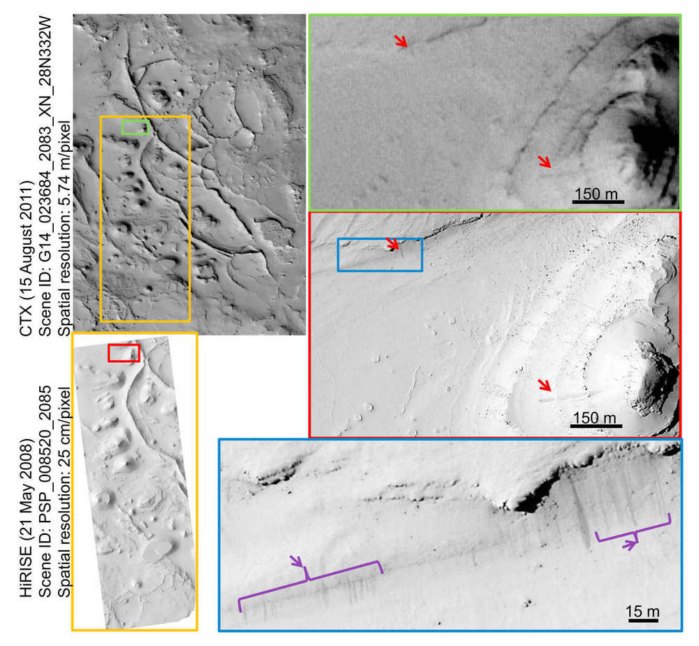 Some of the observed slope streaks are only a few meters long. The streaks shown above are in Arabia Terra. Very high resolution imagery is required to identify the streaks and measure the surface topology on top of the streaks. Credit: Bhardwaj et al. (2019), Figure 9
