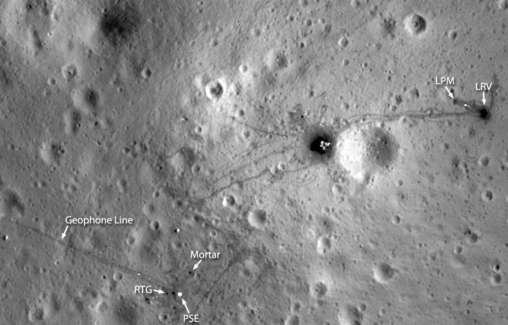 Apollo 16 landing site, taken by Lunar Reconnaissance Orbiter Camera (LROC), showing area exposed by displaced regolith ejecta during landing and departure. Credit: NASA/GSFC/Arizona State University