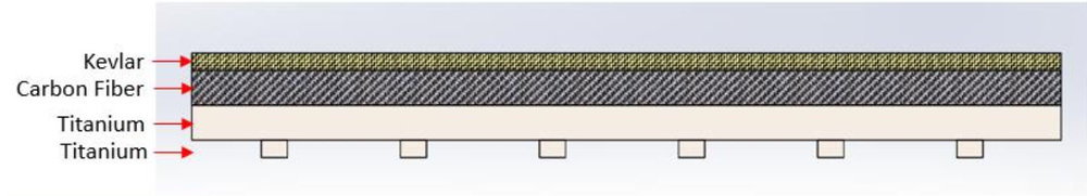 The composite design by ASMS contains a Kevlar outer layer, a carbon fiber honeycomb inner layer, and a titanium inner shell/rib layer. Credit: Gowda et al., 2019, Figure 12.