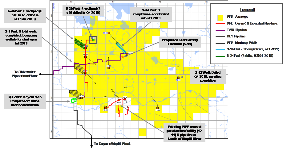 Pipestone Energy Corp  Reports Second Quarter 2019 Results And Gives