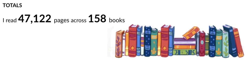 Yay for Goodreads keeping track of all of my reading! Over 47k pages across 158 books! Not bad!