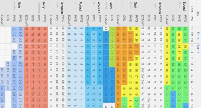 forecasts.jpg