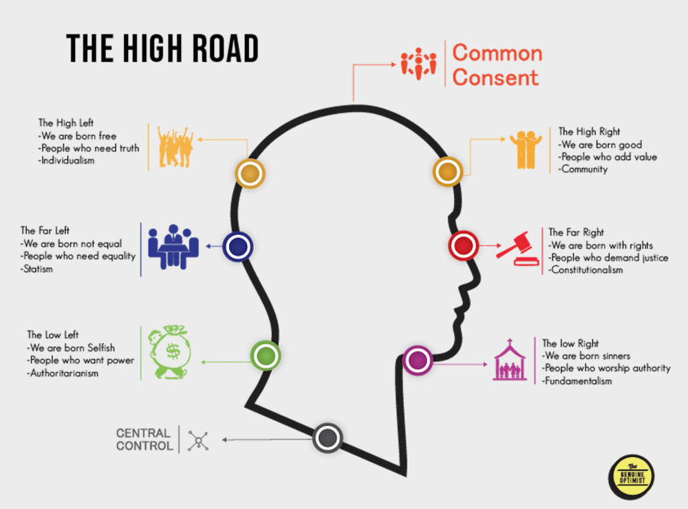 The High Road Image from Genuine Optimist