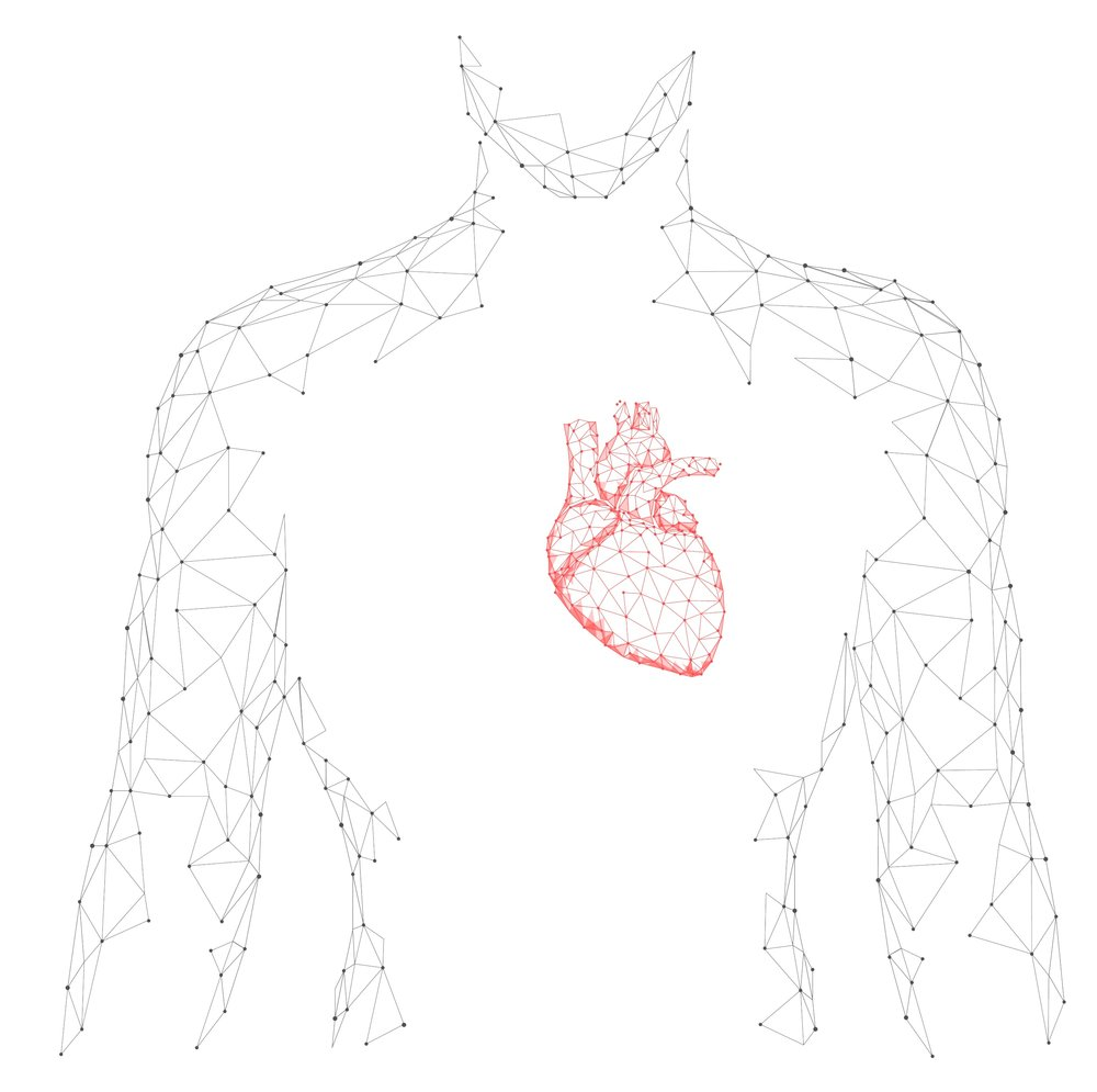 CARDIOLOGY - Genetic testing for inherited cardiomyopathIES and arrhythmias.