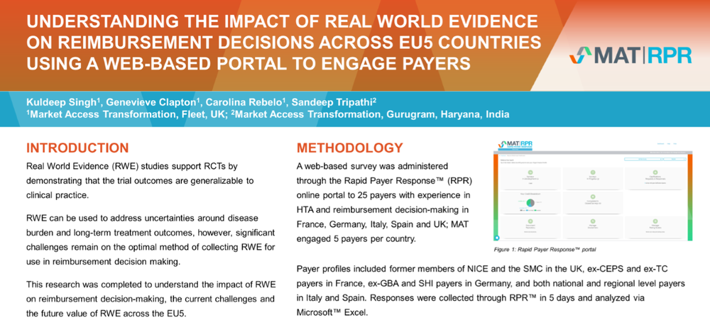 ISPOR EU 2018  – Understanding the impact of RWE on reimbursement decisions across EU5 countries  […]