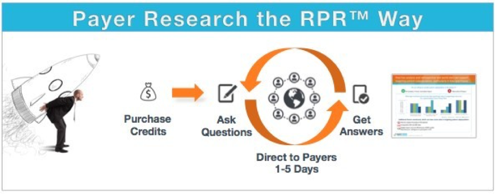Purchase an RPR™ license in 2018 and reap the benefits throughout 2019!    October 1, 2018   Acquiring an  RPR™ license  is a prudent way to utilize your leftover 2018 budget as credits can be leveraged across 2019  […]