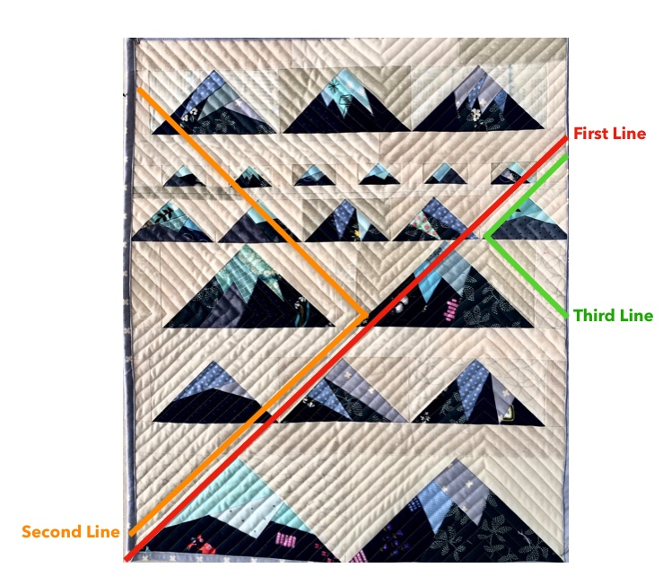 Scrappy Moutain Mini Quilt Quilting Example.jpeg