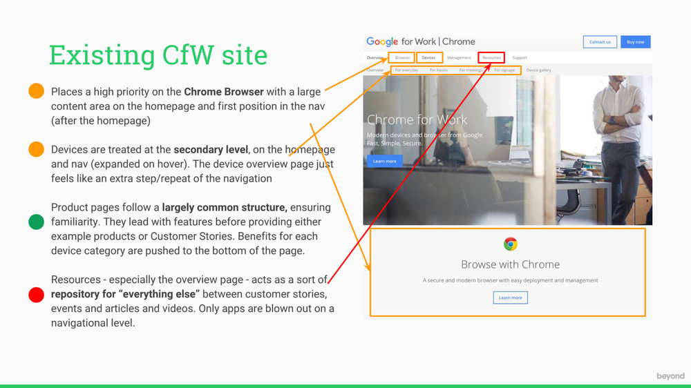 Review of existing Chrome for Work properties