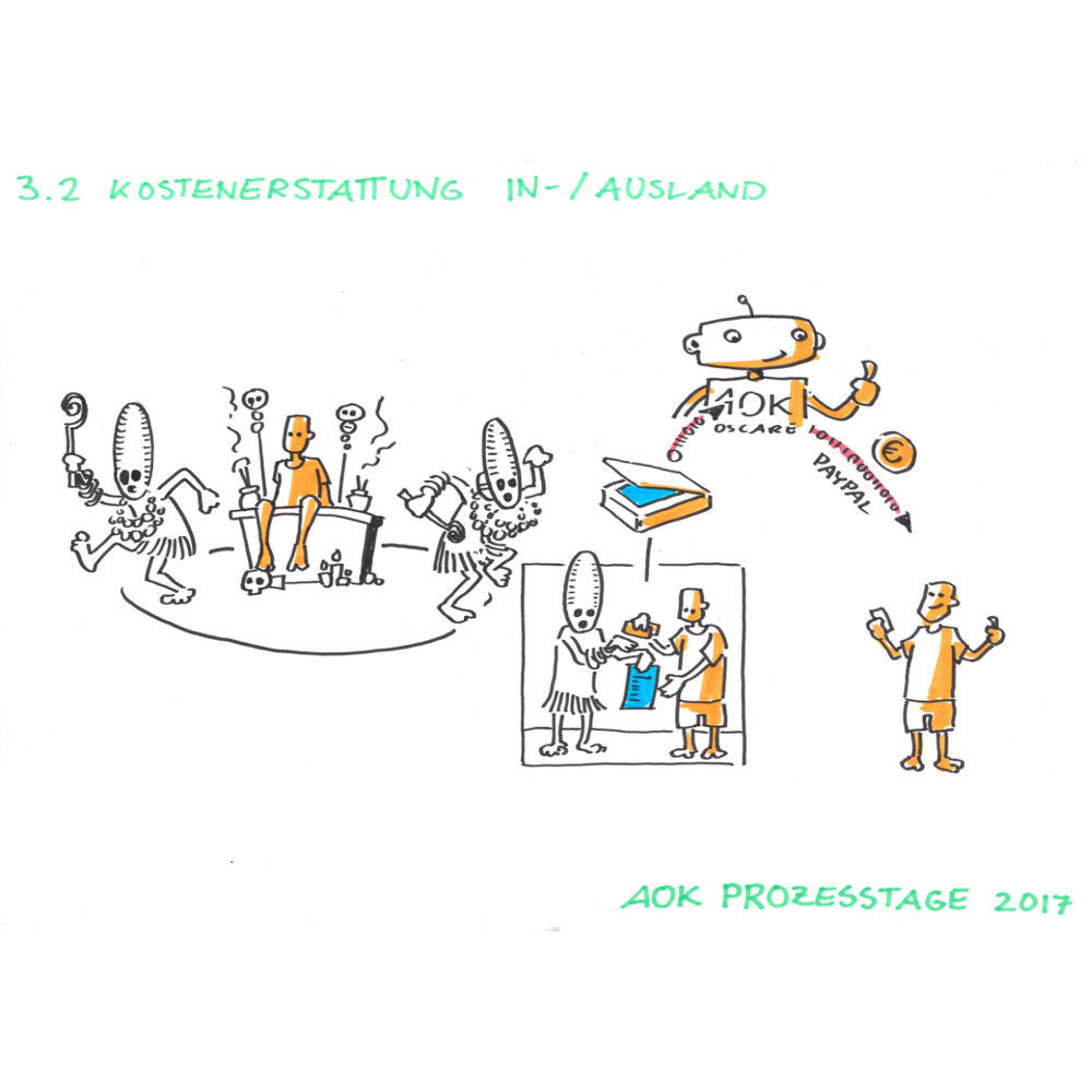 22-aok-graphic-recording.jpg
