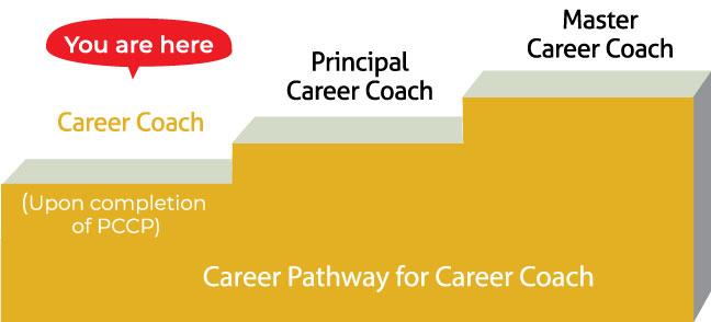 CareerPathway-CPCEC.jpg