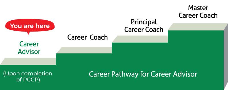 CareerPathway-PCCP.jpg