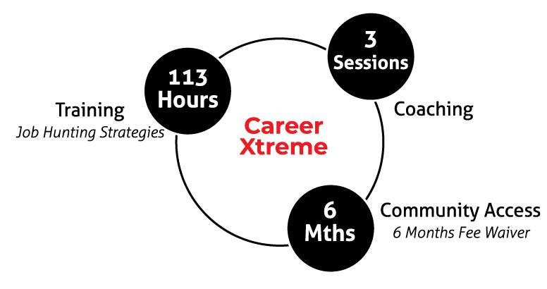 Product-Diagram-CX.jpg