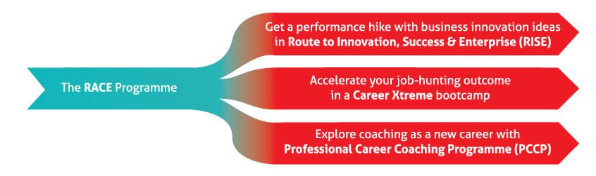 CareerPathway-RACE.jpg